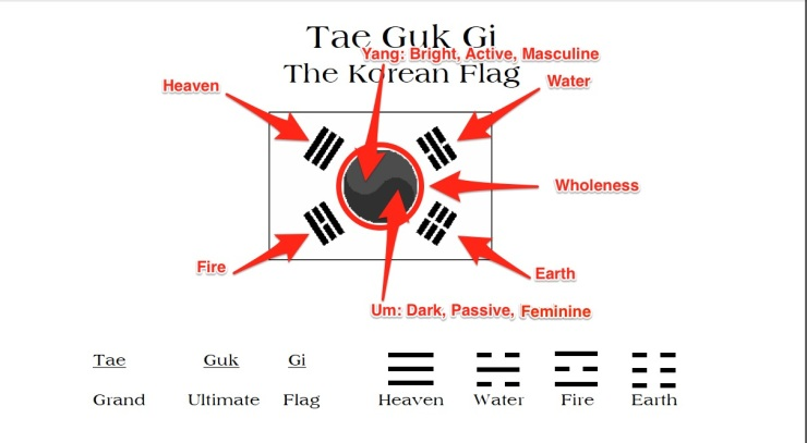 The Korean Flat - Hap Ki Do