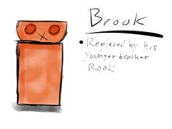 CheckMates-Brook